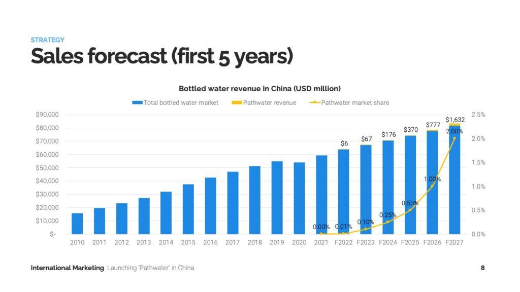 Launching 'Pathwater' in China-8